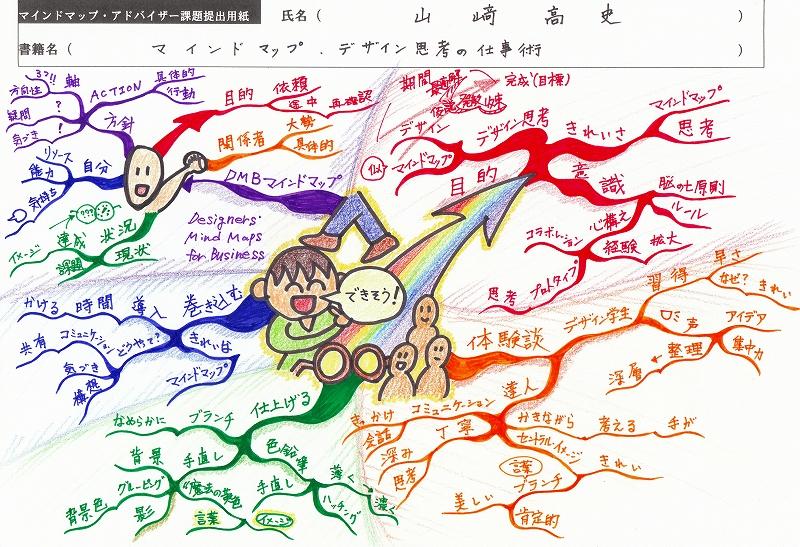 マインドマップ デザイン思考の仕事術