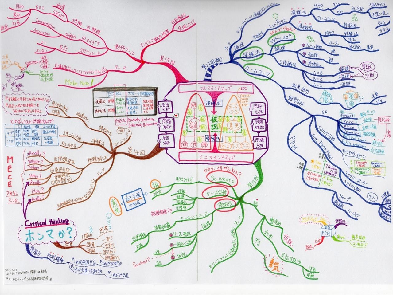 マインドマップアドバイザー講座 at 新宿 『5.マインドマップによる論理的思考』