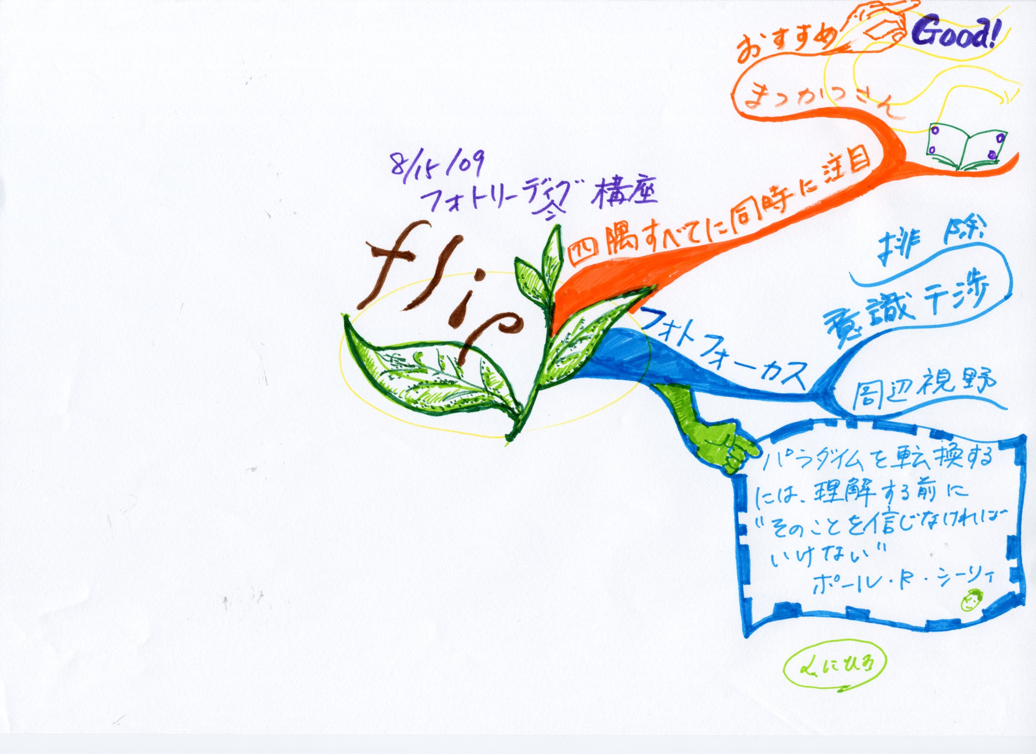2009.8 まつかつさんフォトリーディング講座時のマインドマップ