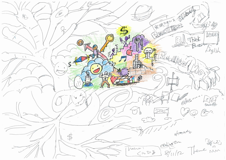 H24.8.10 まつかつさんオリジナル講座「仕事を楽しく」のマインドマップ