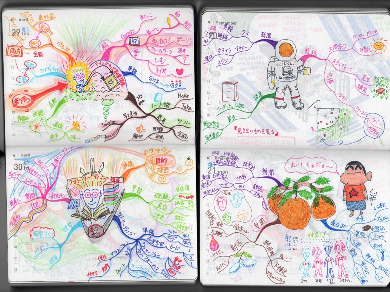 マインドマップ手帳の日記『MMとPR講座とJAXAと梨狩の思い出』