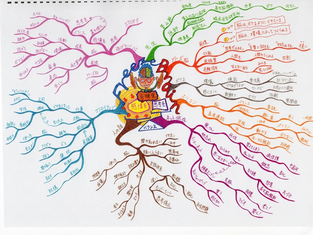 読書マインドマップ『フリーズする脳』